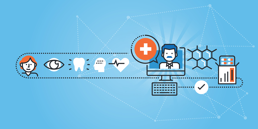How much should my dental practice spend on a website?